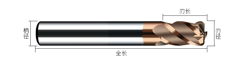 HRC55°古铜色圆鼻刀